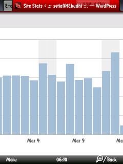 blog stats.jpg